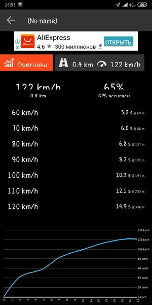 Screenshot_2019-06-25-14-55-10-960_com.milejko.dragracer.png